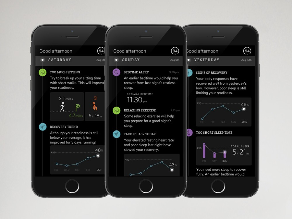 ouraring-app-bodyshot-bodyshotperformance-sleep-fitness-health-wearabletech-sleepmonitoring-personalisation-leannespencer